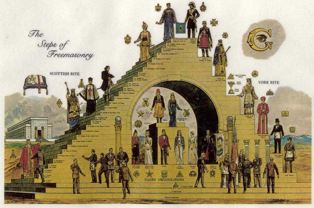 """Bucurestiul, """"CENTRUL VIETII MASONICE MONDIALE"""". <i>""""Masoneria romana a reusit sa devina cea mai puternica din Estul European""""</i>"""