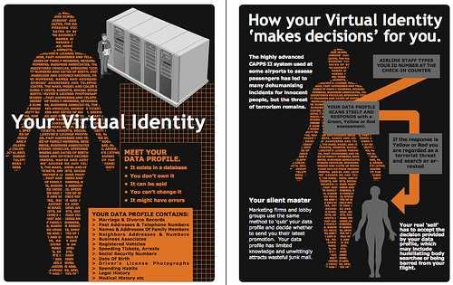 Identitatea virtuala