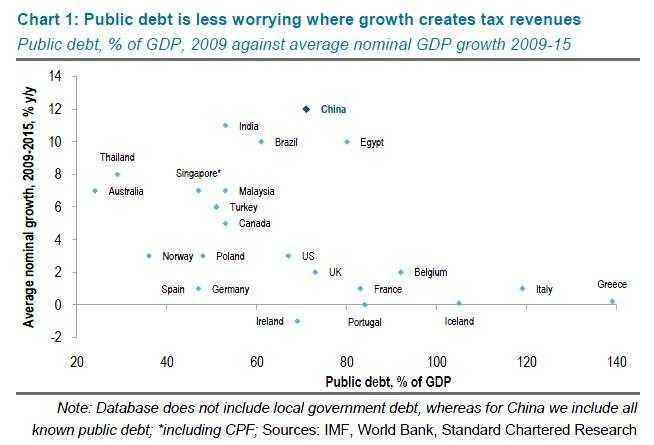 CUM SE INDREAPTA CHINA SI SUA SPRE RAZBOI. Deocamdata, China cucereste economic Europa