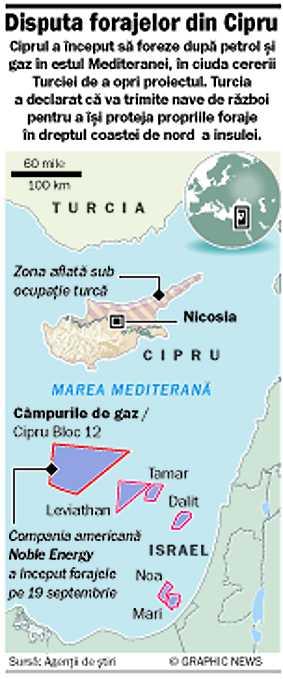 (update) CIPRUL A INCEPUT FORAJUL in Marea Mediterana, TURCIA anunta prezenta militara IN APELE TERITORIALE DIN ZONA si provoaca blocada Israelului asupra Fasiei Gaza