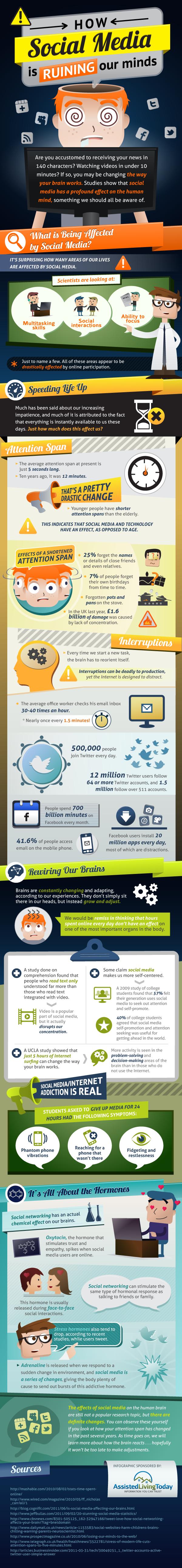 Social Media SCHIMBA MINTEA OMULUI, pregatindu-l pentru participarea la MAREA SCAMATORIE [infografic]