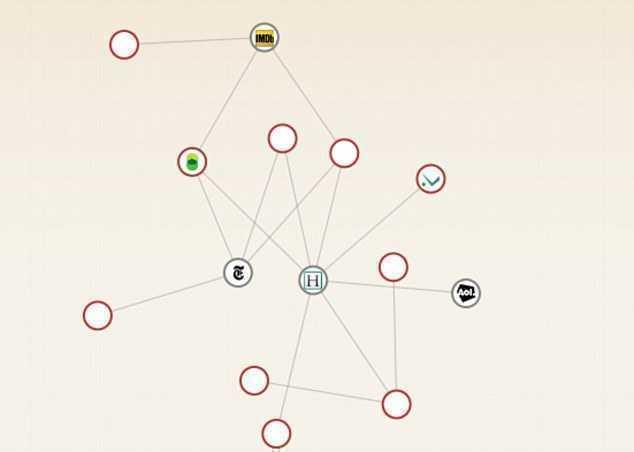 Cine te SPIONEAZA pe internet?/ ACTA BLOCAT/ Cum sunt SUPRAVEGHEATE retelele sociale prin CUVINTE CHEIE