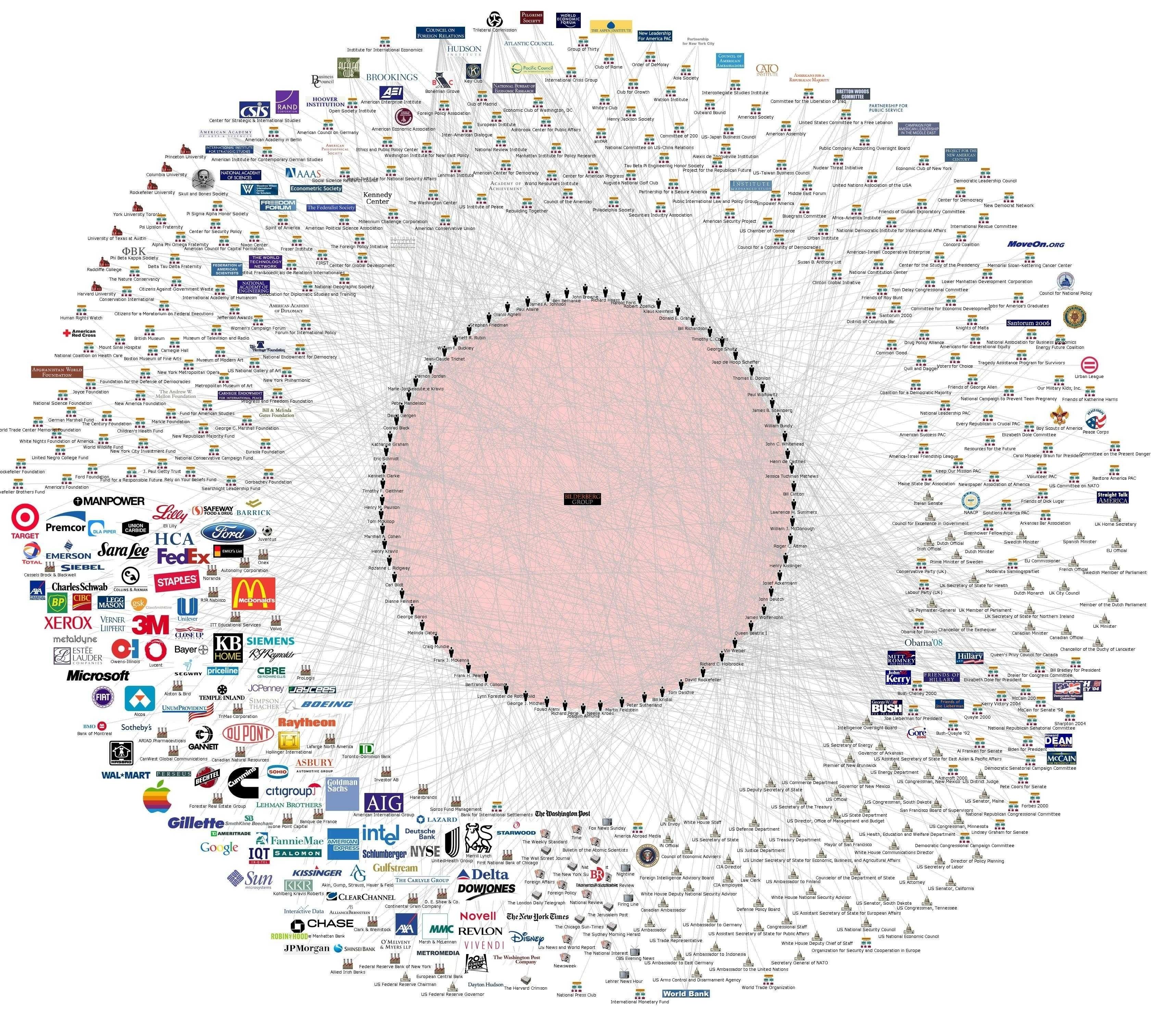 "HARTA BILDERBERG sau reteaua de multinationale, trusturi media, think-tankuri si organizatii guvernamentale conectata la ""club"""