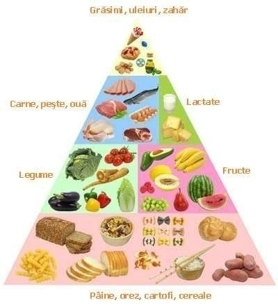 Alimentele, fructe si bautura pe canicula: CE NE IMBOLNAVESTE SI CE NE MENTINE SANATATEA. UE schimba ETICHETELE alimentelor (stiri sanatate si alimentatie)