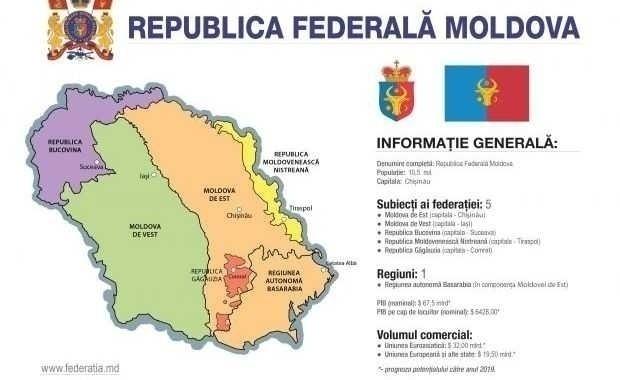 """FEDERALIZAREA MOLDOVEI: planul ruso-german. Sperietoarea """"Moldova Federativa"""", miscare ce propune o noua tara cu teritorii rupte din ROMANIA si UCRAINA"""