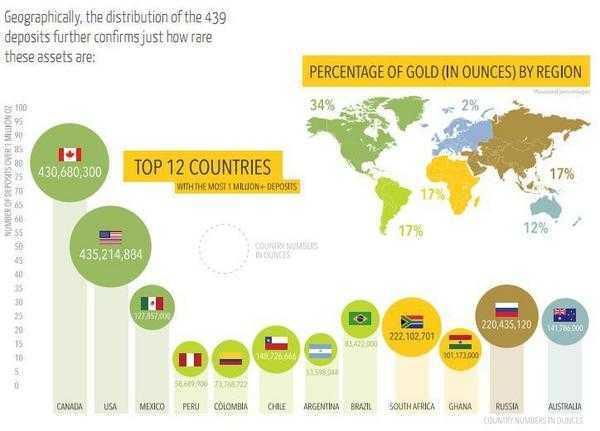Zacaminte aur: distributie geografica