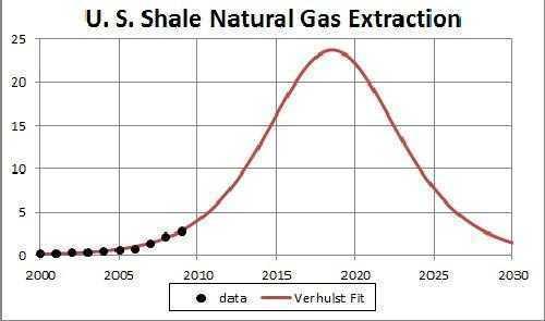 extractie-gaze-sua