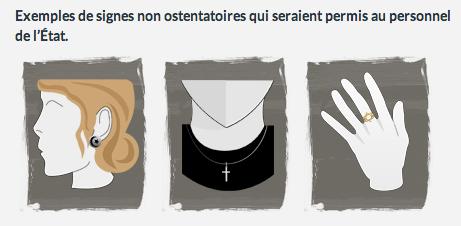 <b>EXPERIMENTUL QUEBEC sau capitularea libertatii religioase</b>. Angajatilor din domeniul public le este INTERZISA PURTAREA SIMBOLURILOR RELIGIOASE