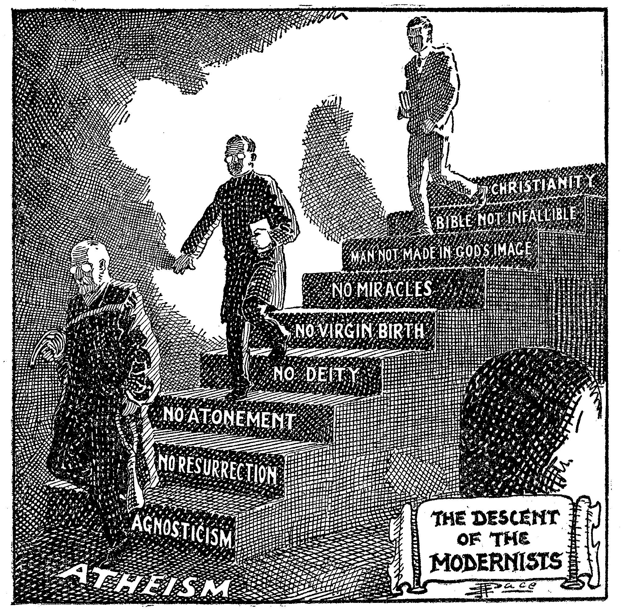 STATUL FUNDAMENTALIST ANTICRESTIN