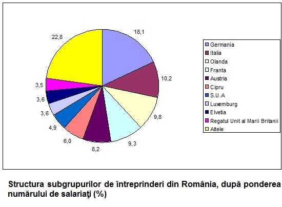 """<b>O ECONOMIE INSTRAINATA</b>: 5600 firme romanesti vs. peste 31.000 multinationale! GERMANIA – cel mai important """"ANGAJATOR""""/ <b>1 MAI CAPITALIST</b>: Presa face CULTUL MUNCII LA """"PRIVAT"""" si deplange """"DEPENDENTA DE STAT"""" in privinta locurilor de munca…"""