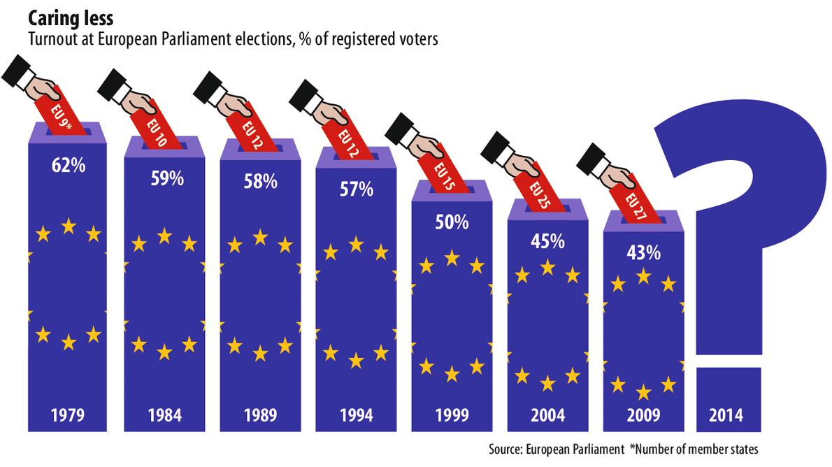 """Alegeri europene. FRONTUL NATIONAL al lui Marine Le Pen CASTIGA IN FRANTA, Nigel Farage cu UKIP CONDUCE IN MAREA BRITANIE, VOT RADICAL IN GRECIA cu comunistii de la Syriza castigatori si """"Zorii Aurii"""" pe locul 3. REZULTATE NOTABILE PENTRU EUROSCEPTICI. In România un singur independent castiga, ingropand partidele zise """"de dreapta"""": MIRCEA DIACONU"""