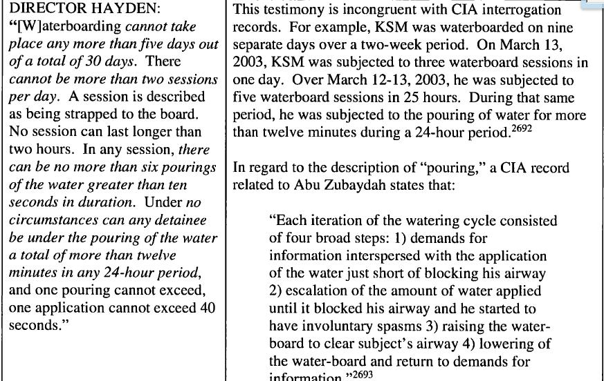 update – <b>GLOBALIZAREA NOULUI PITESTI</b>. Scandal major in SUA, unde un <b>raport despre TORTURILE CIA</b> va fi dat publicitatii. Dosarul integral, de SASE MII de pagini, va ramane CLASIFICAT