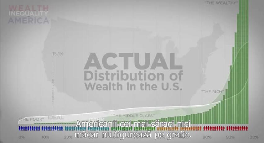 DOCUMENTARE VIDEO. Eroarea ascunsa in economia moderna/ SOCANTA INEGALITATE A BOGATIEI DIN AMERICA