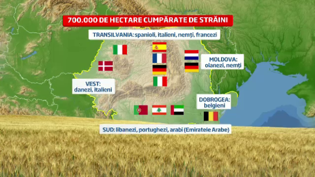 straini pamanturi romania