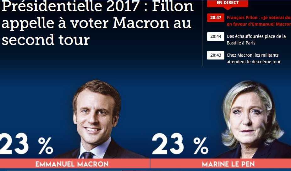 ALEGERI IN FRANTA. Confruntarea finala in alegerile prezidentiale va fi intre MACRON si MARINE LE PEN
