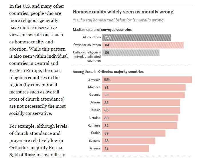 Studiu. Creștinismul ar face parte integrantă din IDENTITATEA românilor, care resping în proporții covârșitoare CĂSĂTORIILE HOMOSEXUALE. Ce se află, însă, dincolo de cifre?