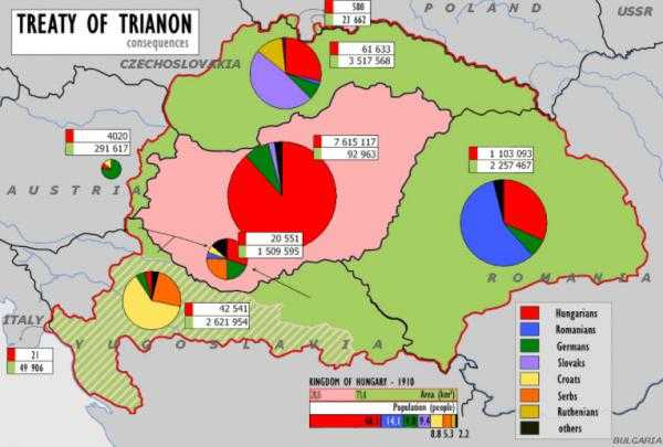 Website-ul ZERO HEDGE preia o analiza despre chestiunea transilvana: UITATI DE CATALONIA SAU BREXIT, URMATOAREA LEBADA NEAGRA A EUROPEI AR PUTEA FI TRANSILVANIA