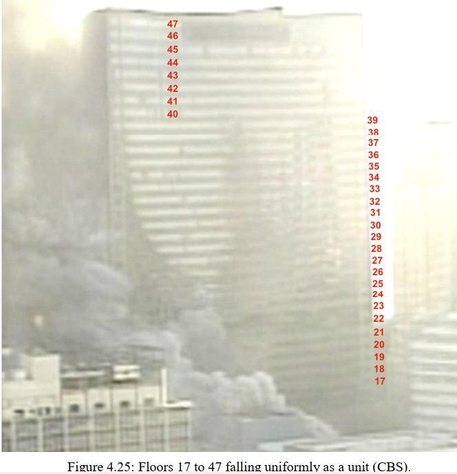 Studiu despre prăbușirea turnului WTC 7: nu INCENDIUL ar fi provocat colapsul clădirii, ci PRĂBUȘIRI SIMULTANE ale coloanelor de susținere/ 9/11 – evenimentul care a stat la baza impunerii noii SUPRAVEGHERI ORWELLIENE