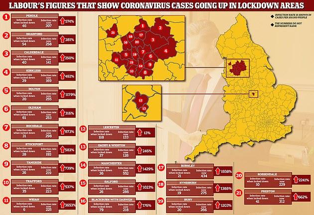 """Lockdown-urile <em>""""pot UCIDE MAI MULT decât o face strategia de imunitate de turmă""""</em>. Studiu important al Universității din Edinburgh, care constată că și ÎNCHIDEREA ȘCOLILOR <em>""""duce la mai multe decese totale din cauza Covid-19""""</em> decât dacă ar fi lăsate deschise"""